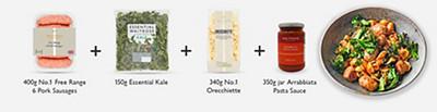 Meal Maths - Sausage & kale orecchiette