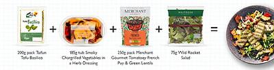 Meal Maths - Lentil & Tofu Salad