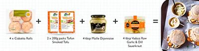Meal maths - Smoked Tofu Rolls