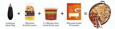 Meal Maths - Aubergine Parmigiana