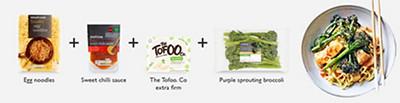 Meal Maths - Broccoli, noodles & tofu